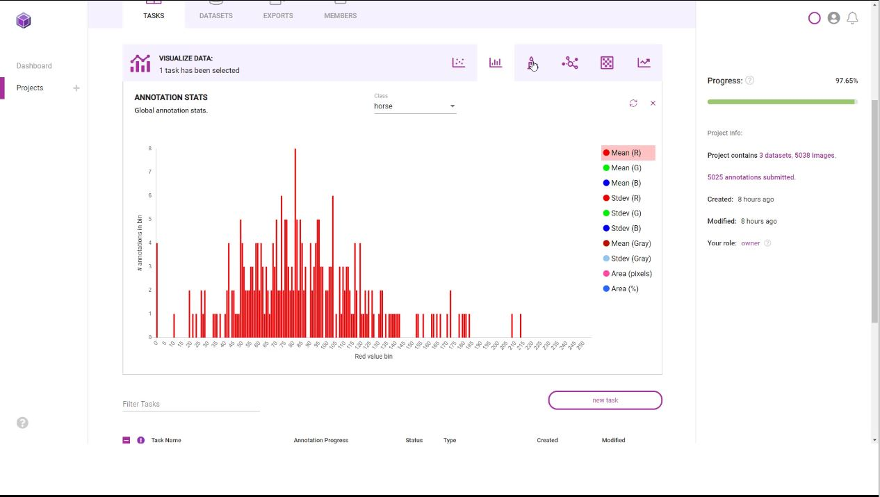 data and annotation pilot page